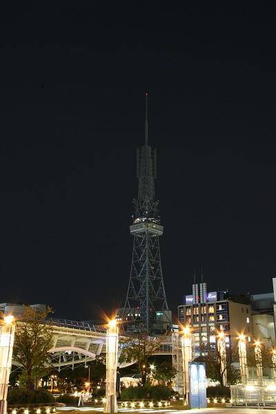 夜景撮影の絞り